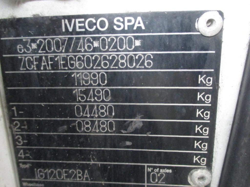 Iveco  Eurocargo 120E28